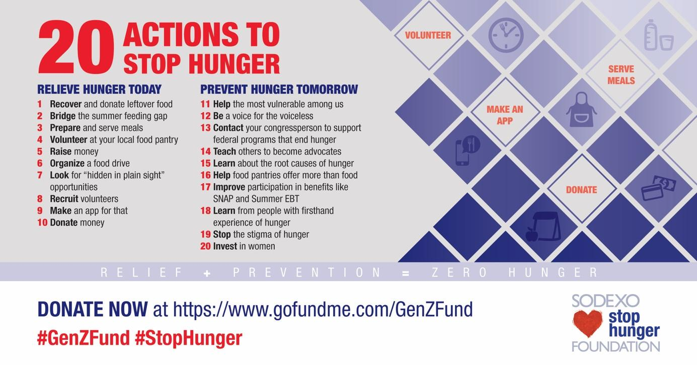 20 actions to stop hunger infographic