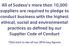 KPI - Supplier Code of Conduct