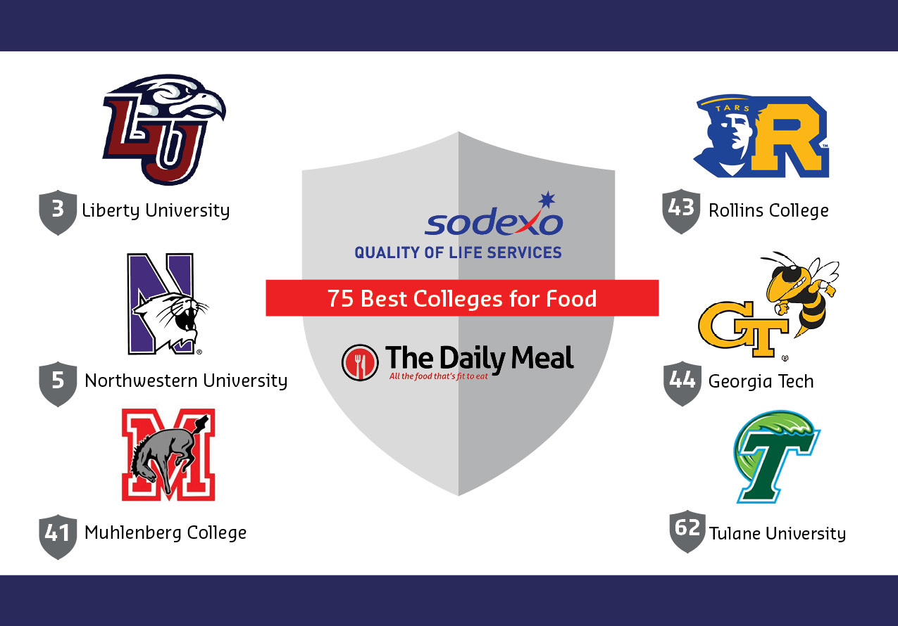 MAP The Top College Destinations In America Business Insider - Map of all us colleges